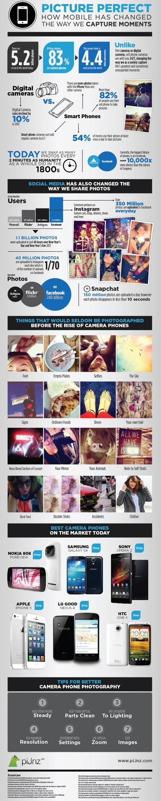 Infografía: Como los smartphones han cambiado la forma de tomar fotografías